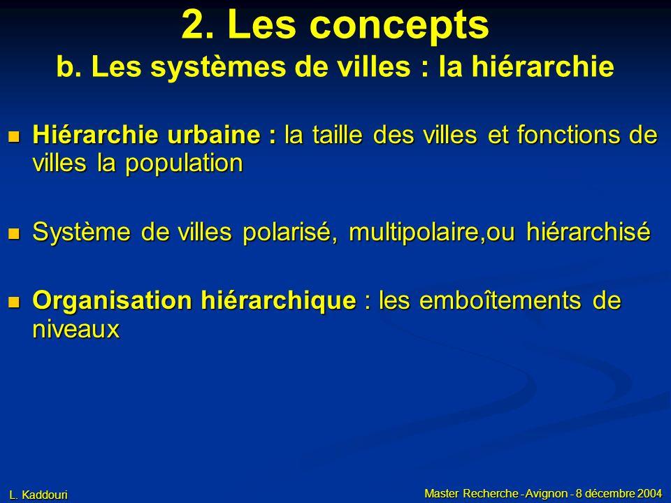 2. Les concepts b. Les systèmes de villes : l' espacement