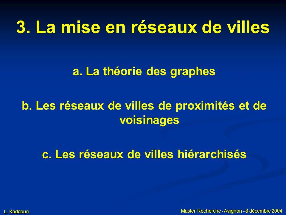 Master Recherche - Avignon - 8 décembre 2004