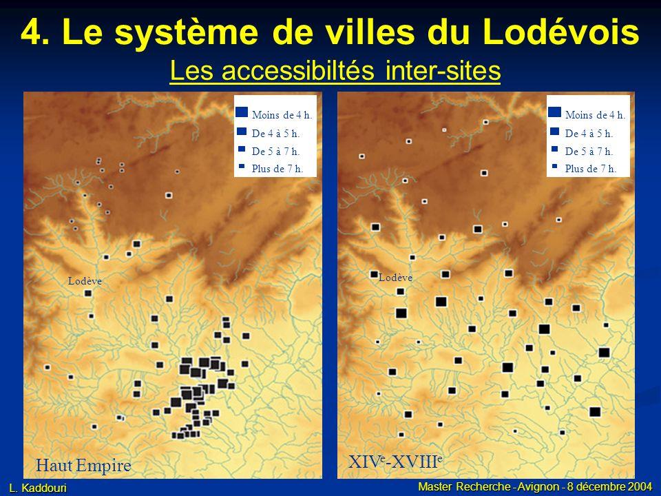 4. Le système de villes du Lodévois