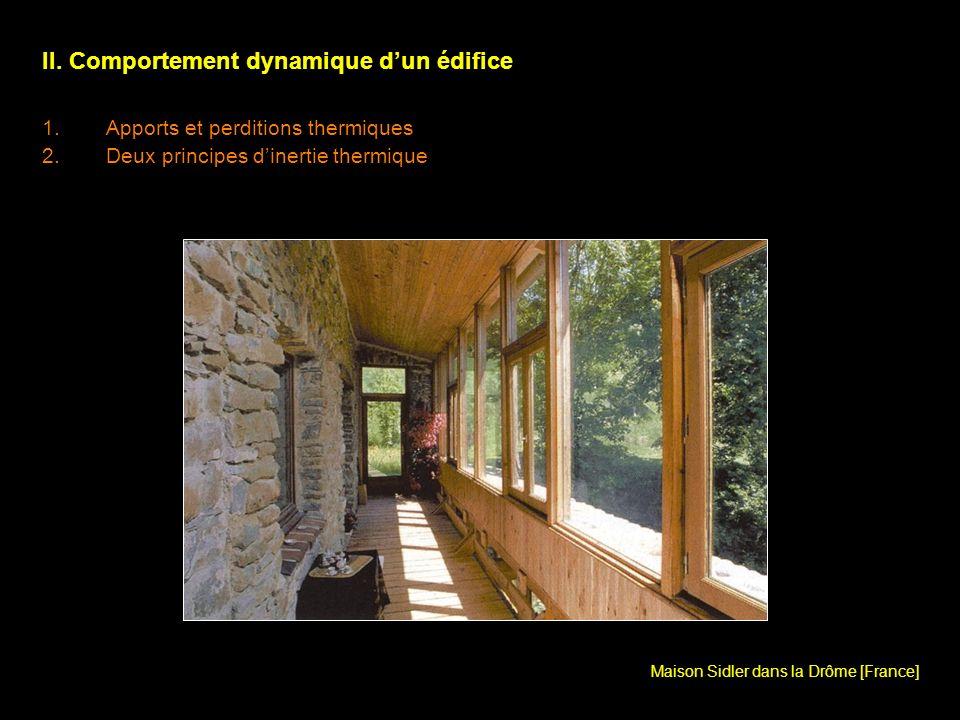 II. Comportement dynamique d'un édifice