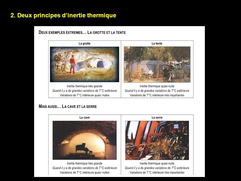 2. Deux principes d'inertie thermique