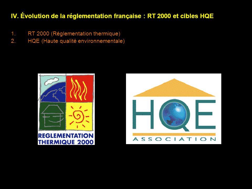 IV. Évolution de la réglementation française : RT 2000 et cibles HQE