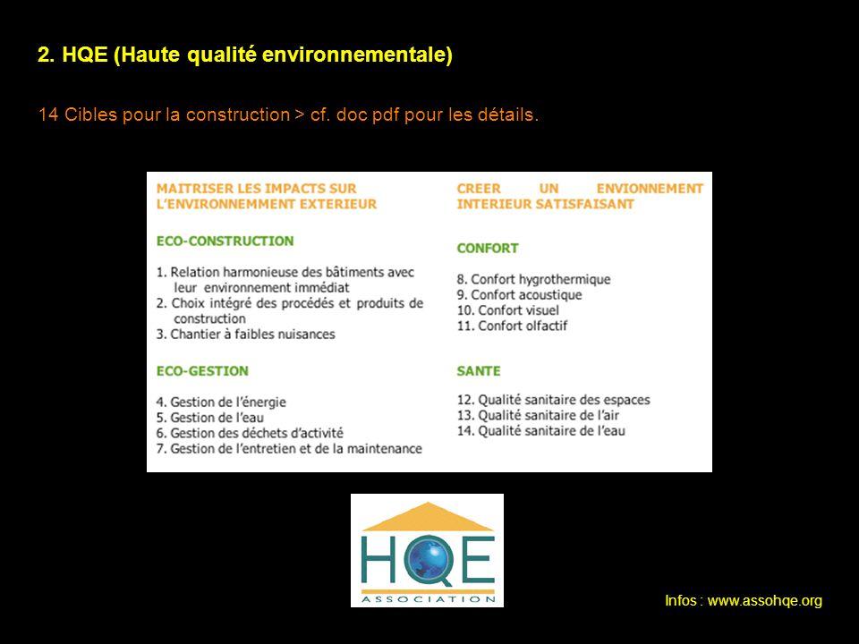 2. HQE (Haute qualité environnementale)