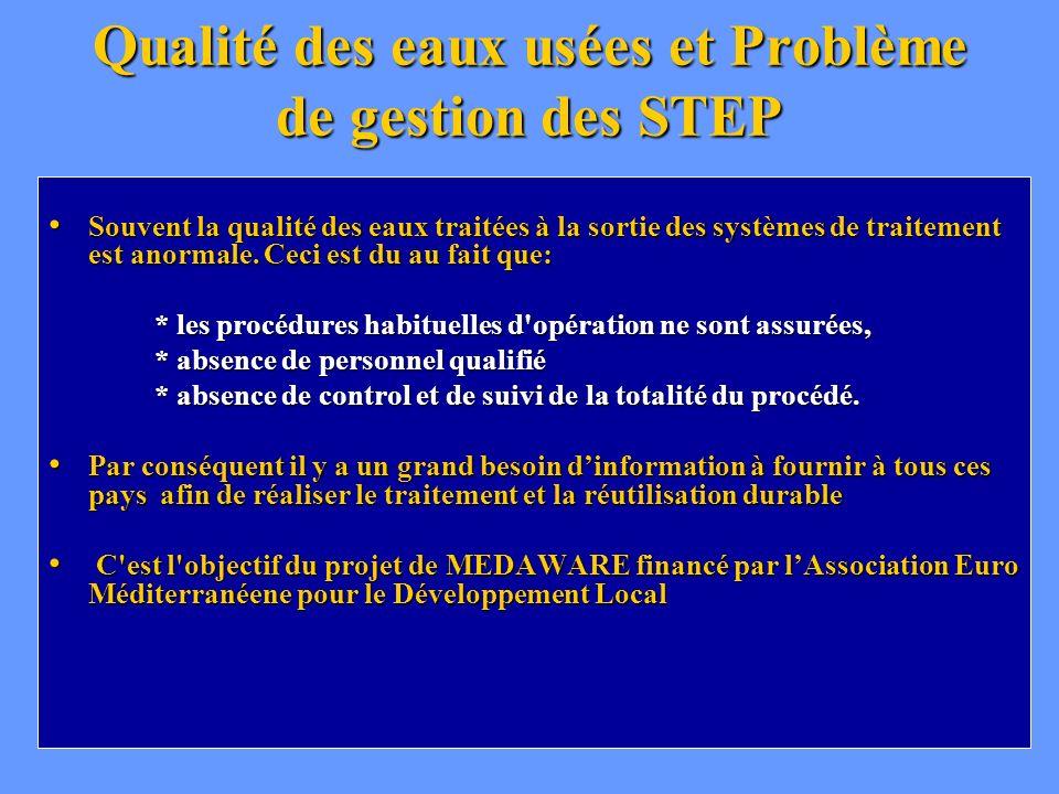 Qualité des eaux usées et Problème de gestion des STEP