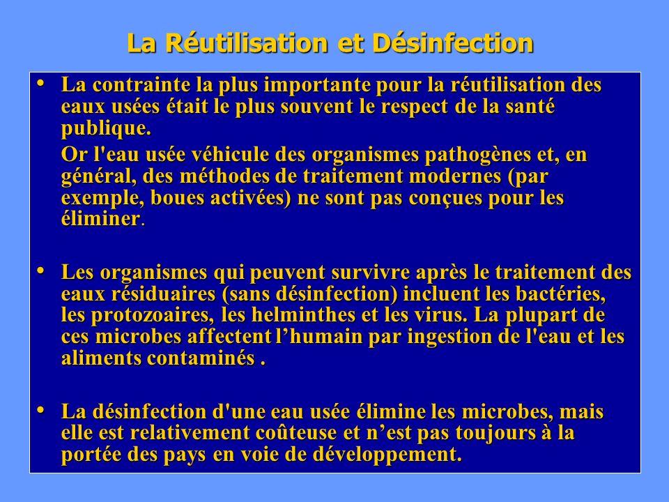 La Réutilisation et Désinfection