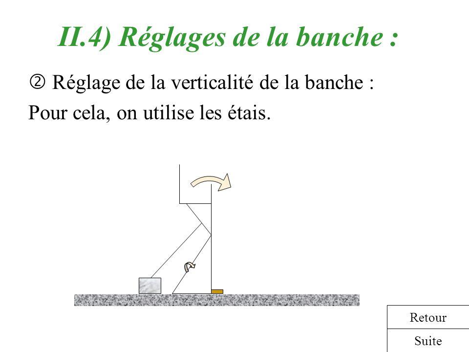 II.4) Réglages de la banche :