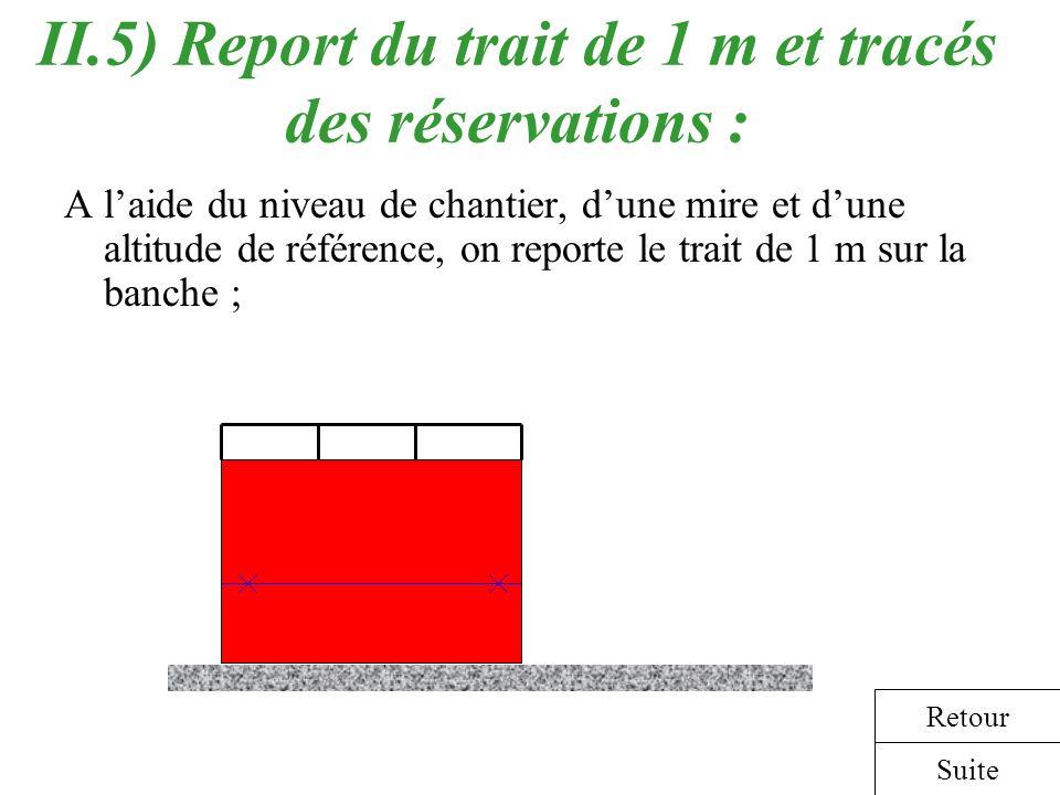 II.5) Report du trait de 1 m et tracés des réservations :
