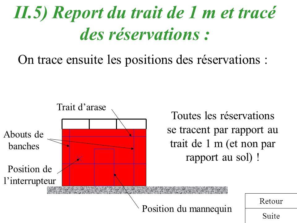 II.5) Report du trait de 1 m et tracé des réservations :