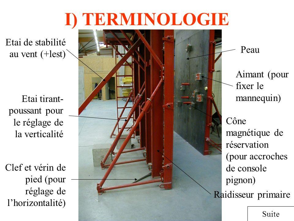 I) TERMINOLOGIE Etai de stabilité au vent (+lest) Peau