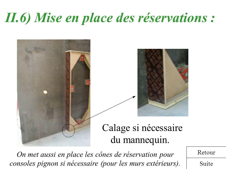 II.6) Mise en place des réservations :