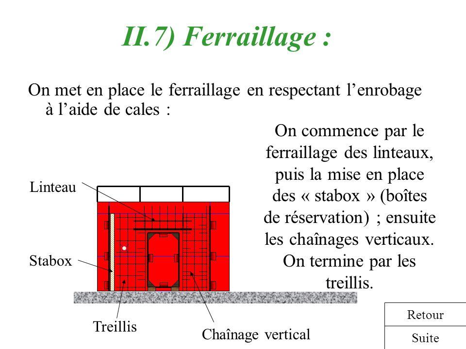 II.7) Ferraillage : On met en place le ferraillage en respectant l'enrobage à l'aide de cales :
