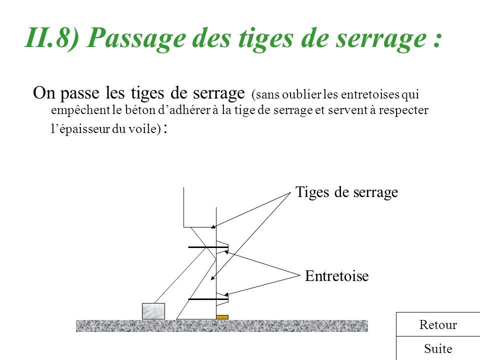 II.8) Passage des tiges de serrage :