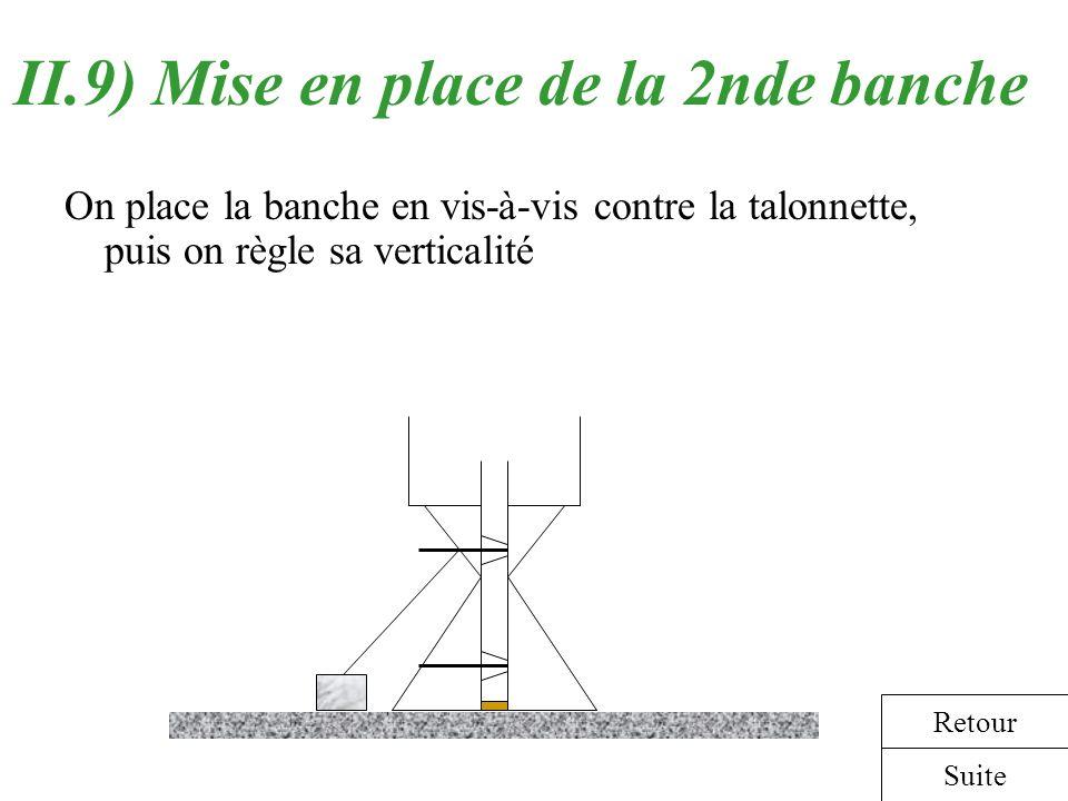 II.9) Mise en place de la 2nde banche