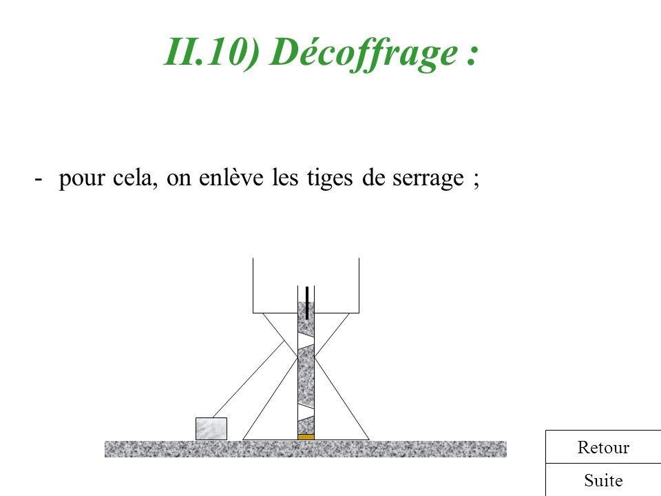 II.10) Décoffrage : pour cela, on enlève les tiges de serrage ; Retour