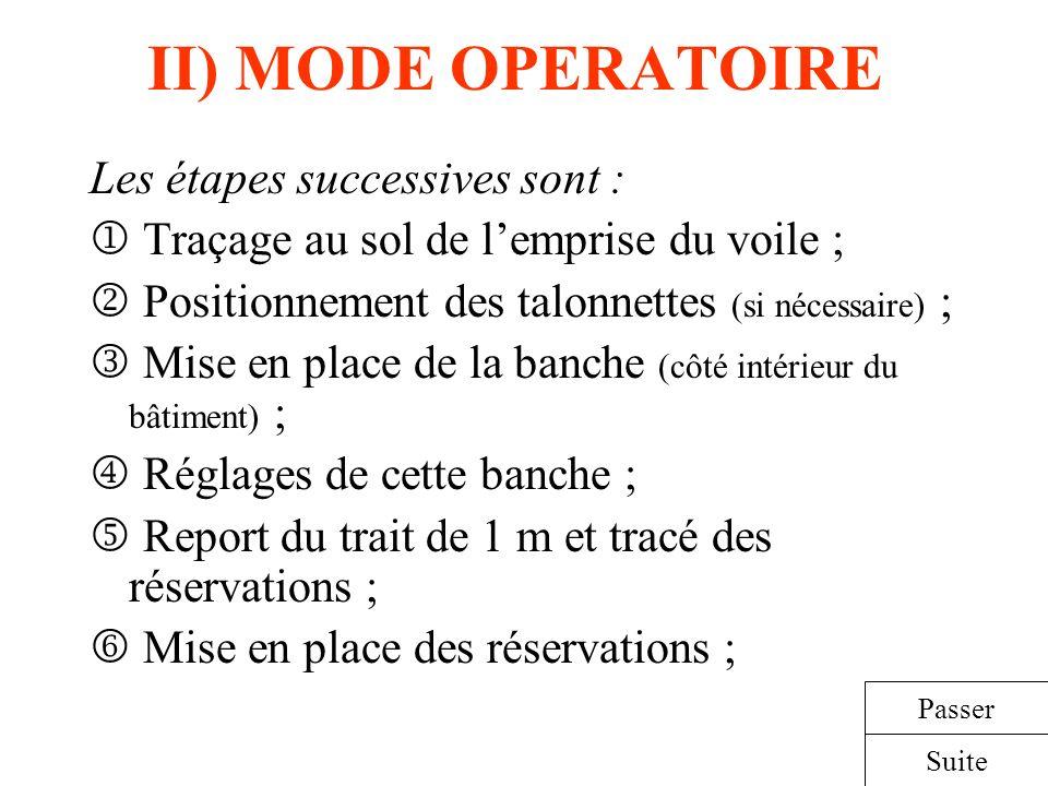 II) MODE OPERATOIRE Les étapes successives sont :