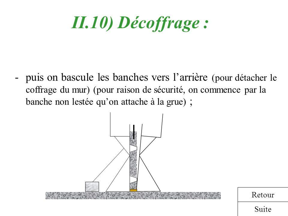 II.10) Décoffrage :