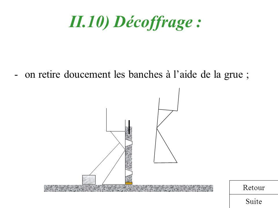 II.10) Décoffrage : on retire doucement les banches à l'aide de la grue ; Retour Suite