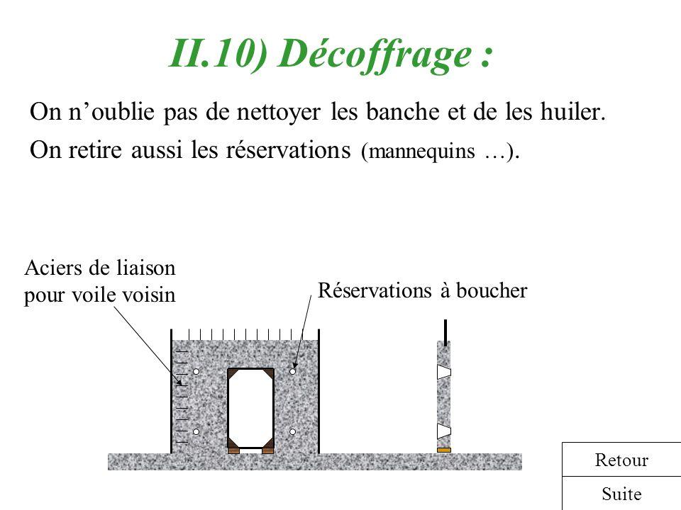 II.10) Décoffrage : On n'oublie pas de nettoyer les banche et de les huiler. On retire aussi les réservations (mannequins …).