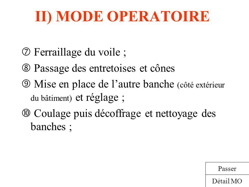 II) MODE OPERATOIRE  Ferraillage du voile ;