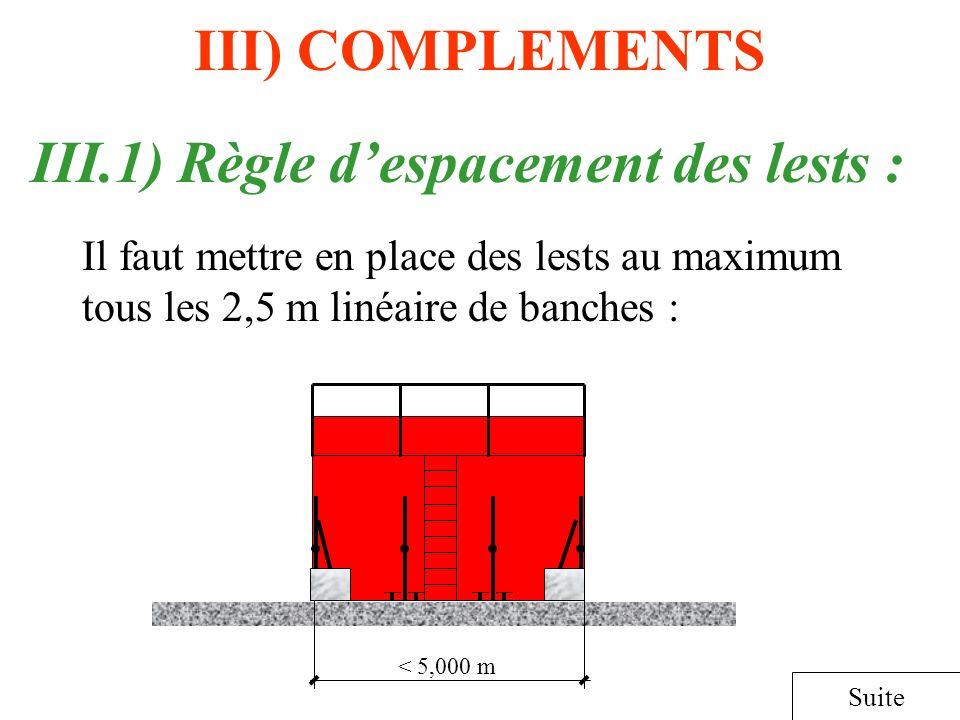III.1) Règle d'espacement des lests :