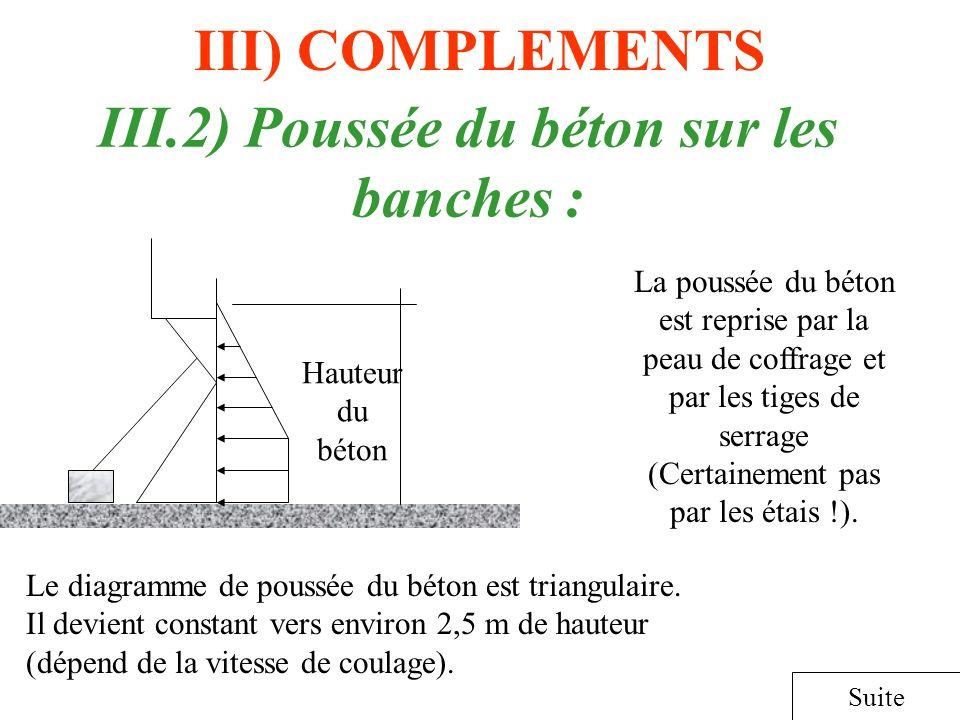 III.2) Poussée du béton sur les banches :