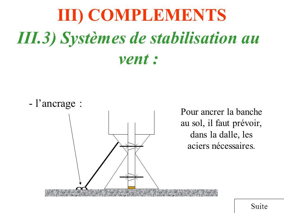 III.3) Systèmes de stabilisation au vent :
