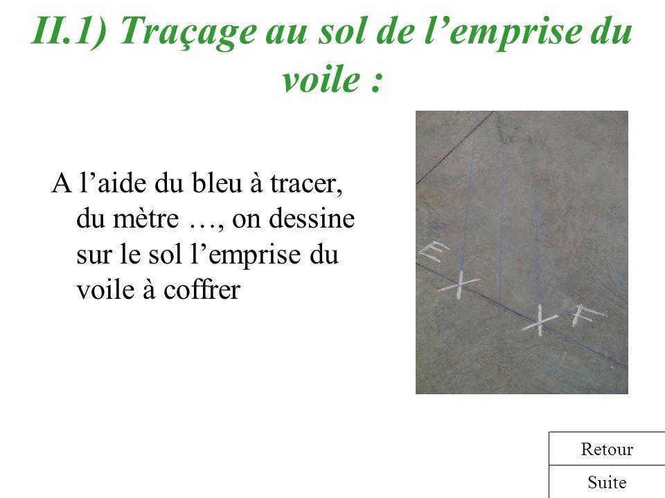 II.1) Traçage au sol de l'emprise du voile :