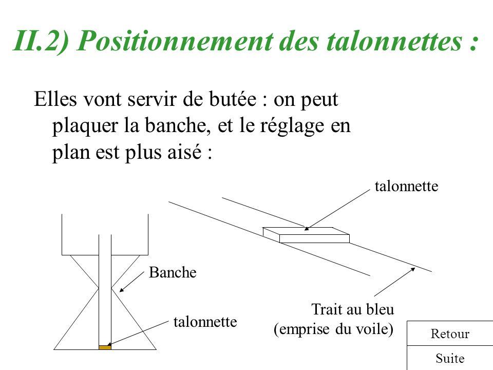 II.2) Positionnement des talonnettes :
