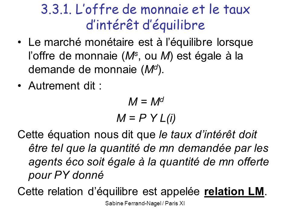 3.3.1. L'offre de monnaie et le taux d'intérêt d'équilibre