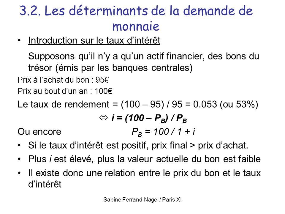 3.2. Les déterminants de la demande de monnaie