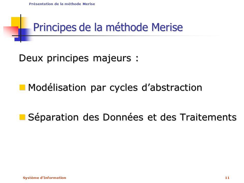 Principes de la méthode Merise