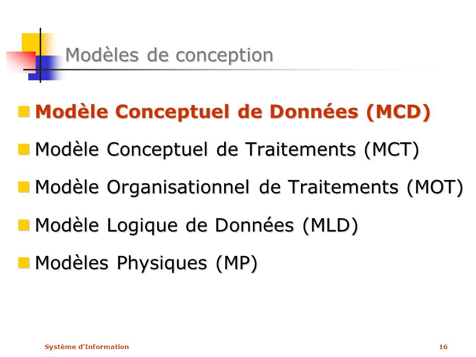 Modèle Conceptuel de Données (MCD)