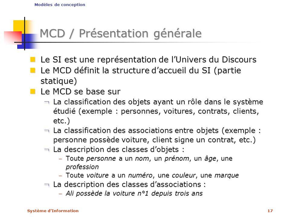 MCD / Présentation générale
