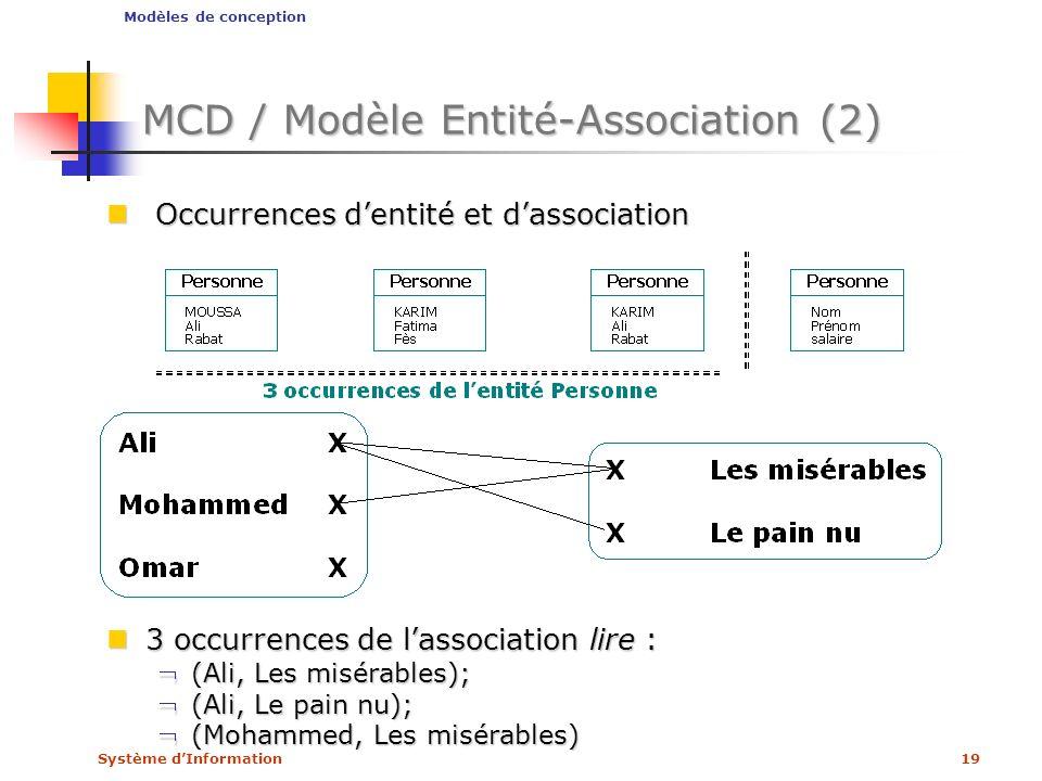 MCD / Modèle Entité-Association (2)
