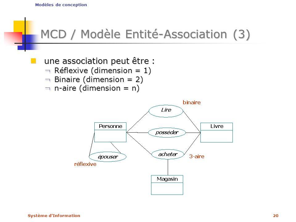 MCD / Modèle Entité-Association (3)