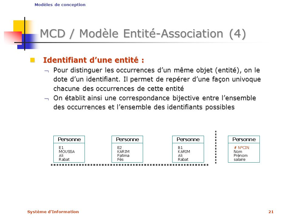 MCD / Modèle Entité-Association (4)