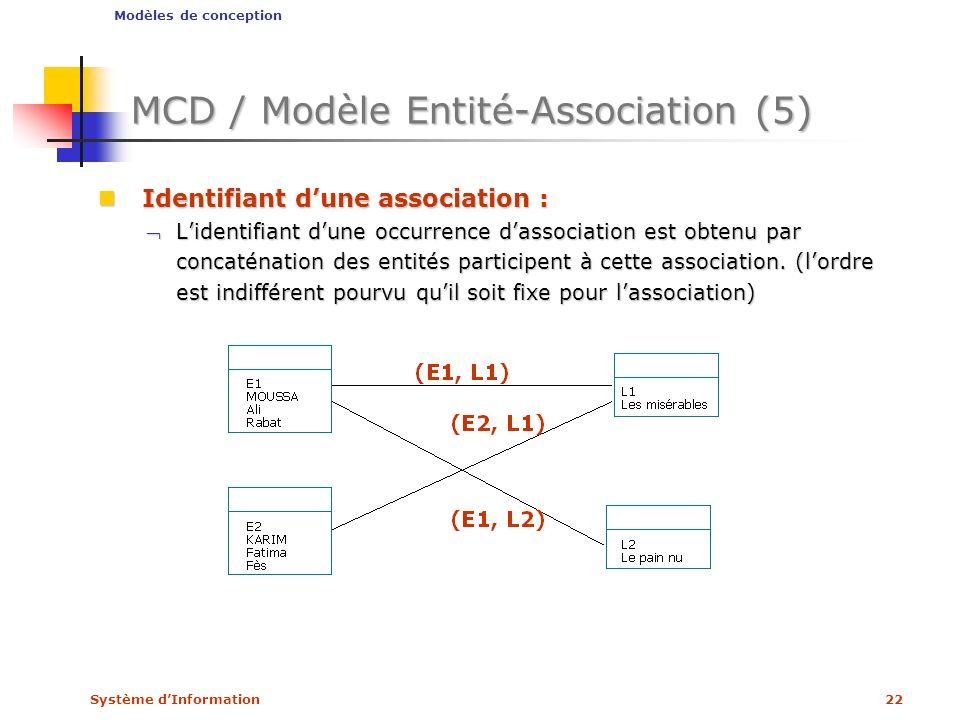 MCD / Modèle Entité-Association (5)