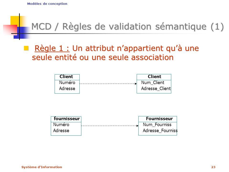 MCD / Règles de validation sémantique (1)