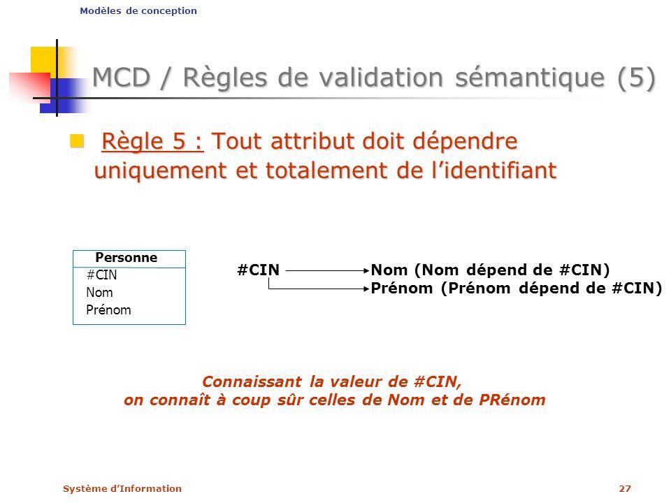 MCD / Règles de validation sémantique (5)
