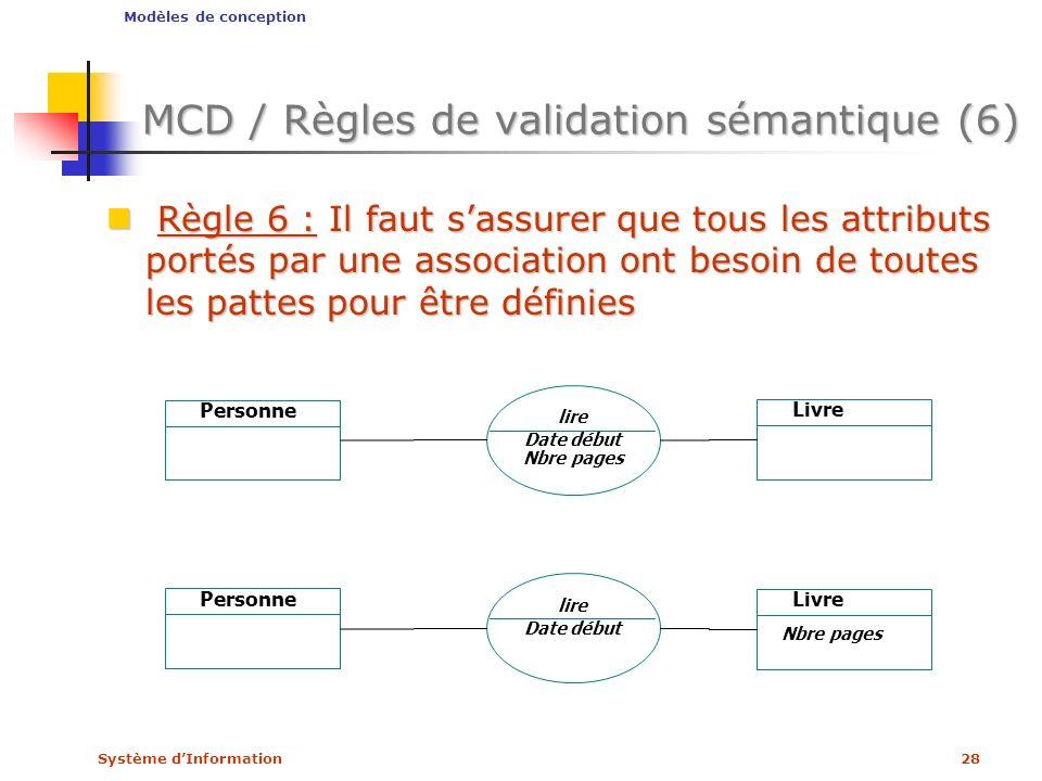 MCD / Règles de validation sémantique (6)
