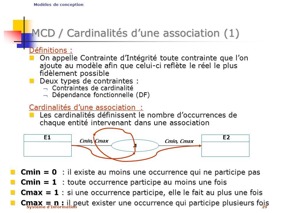 MCD / Cardinalités d'une association (1)