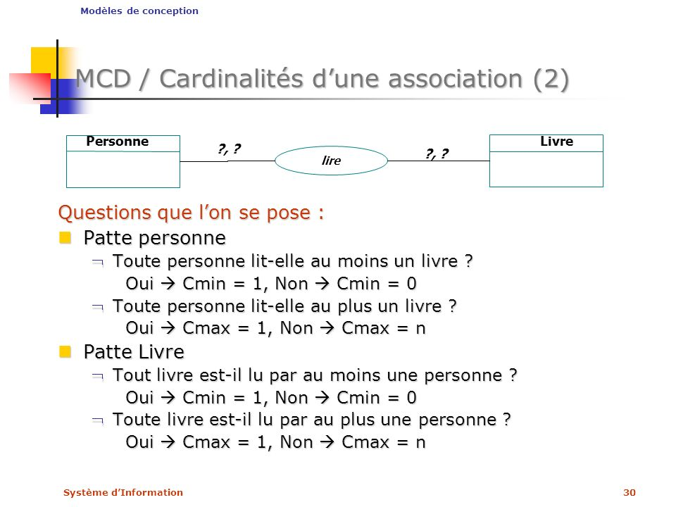 MCD / Cardinalités d'une association (2)