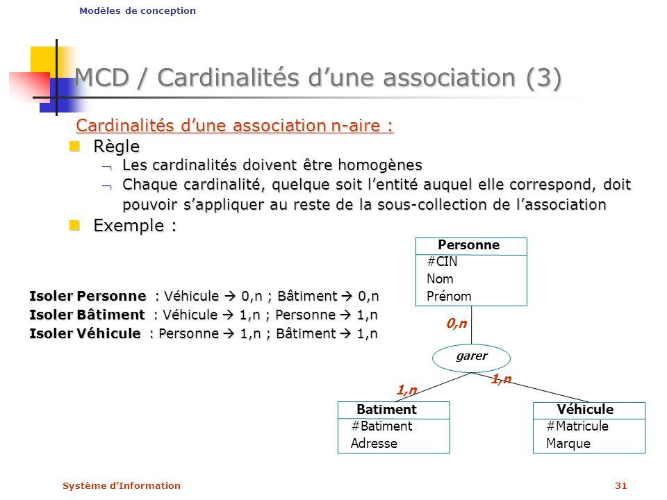 MCD / Cardinalités d'une association (3)