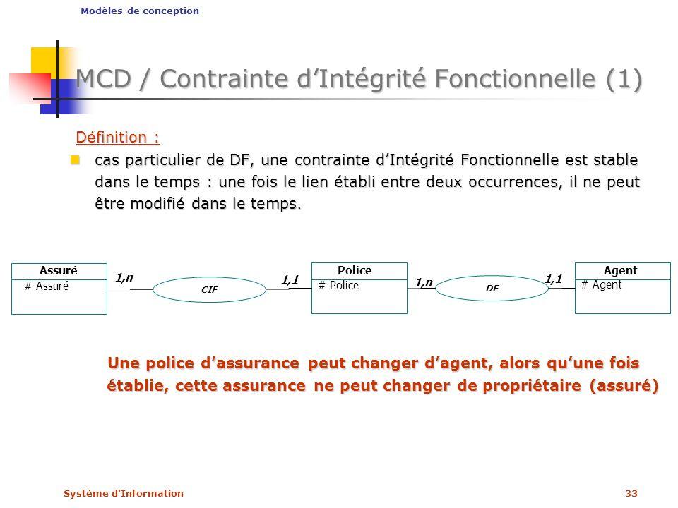 MCD / Contrainte d'Intégrité Fonctionnelle (1)