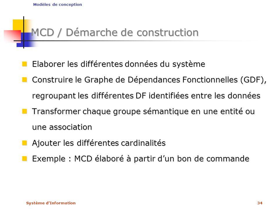 MCD / Démarche de construction