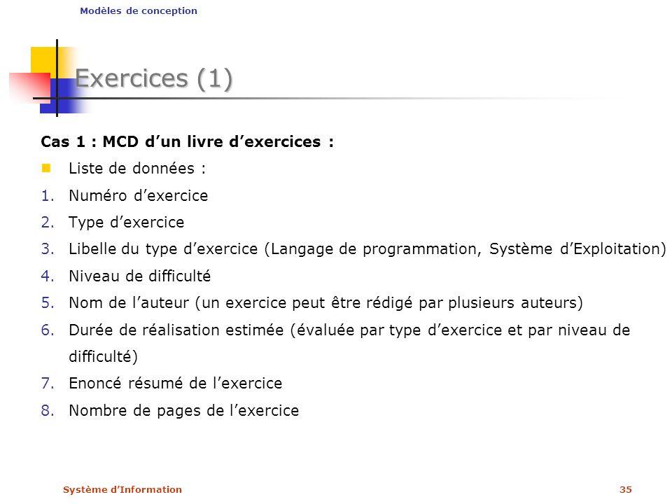 Exercices (1) Cas 1 : MCD d'un livre d'exercices : Liste de données :