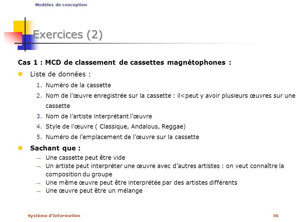 Exercices (2) Cas 1 : MCD de classement de cassettes magnétophones :
