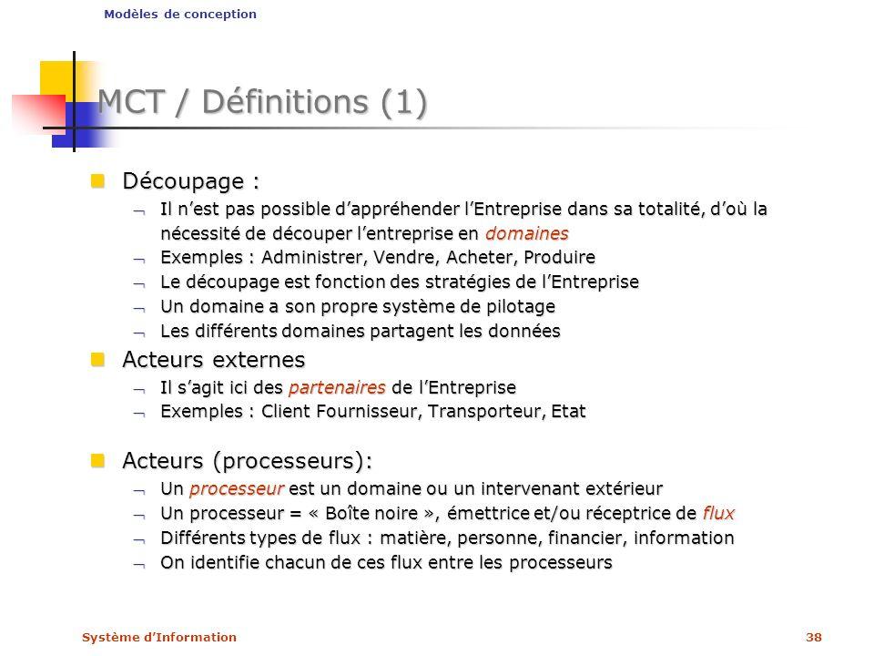MCT / Définitions (1) Découpage : Acteurs externes
