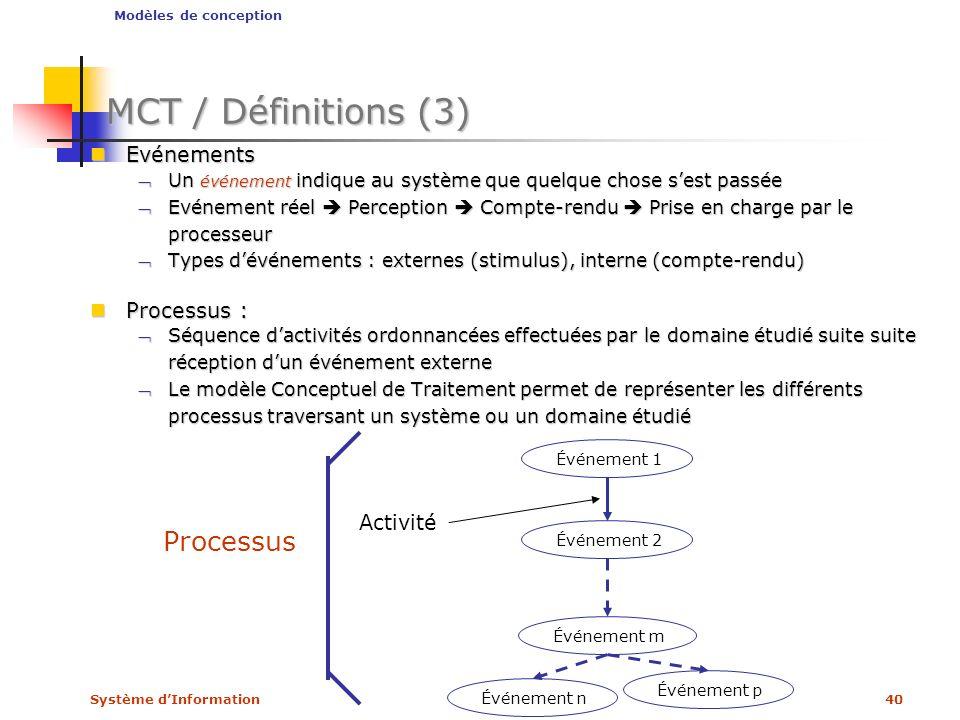 MCT / Définitions (3) Processus Evénements Processus : Activité