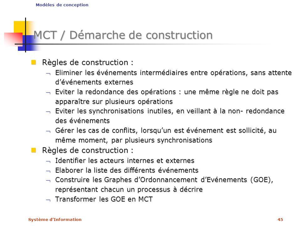 MCT / Démarche de construction